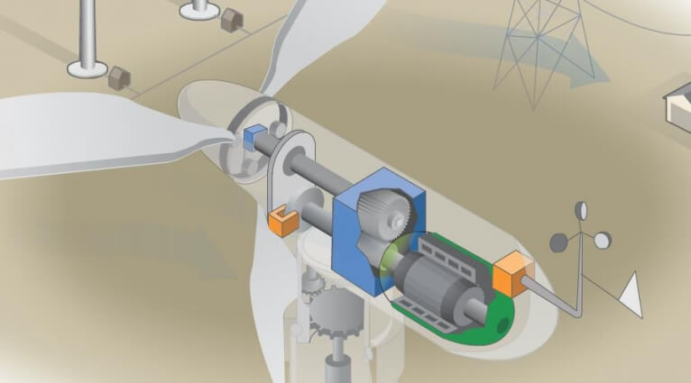 prierez turbíny